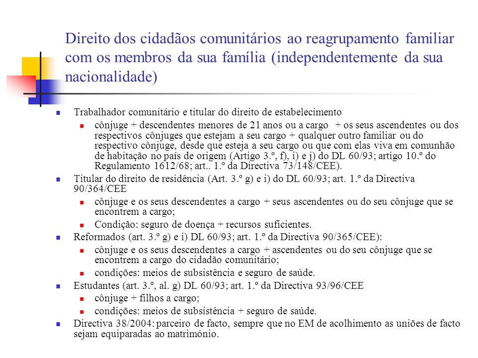 Direito dos cidadãos comunitários ao reagrupamento familiar com os membros da sua família (independentemente da sua nacionalidade) Trabalhador comunit
