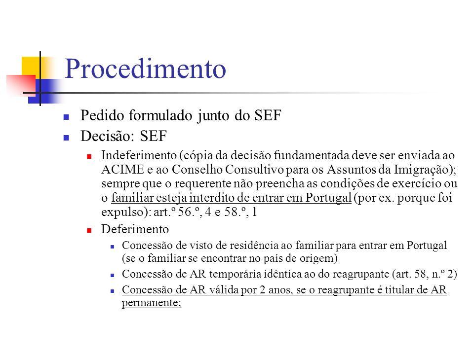 Procedimento Pedido formulado junto do SEF Decisão: SEF Indeferimento (cópia da decisão fundamentada deve ser enviada ao ACIME e ao Conselho Consultiv
