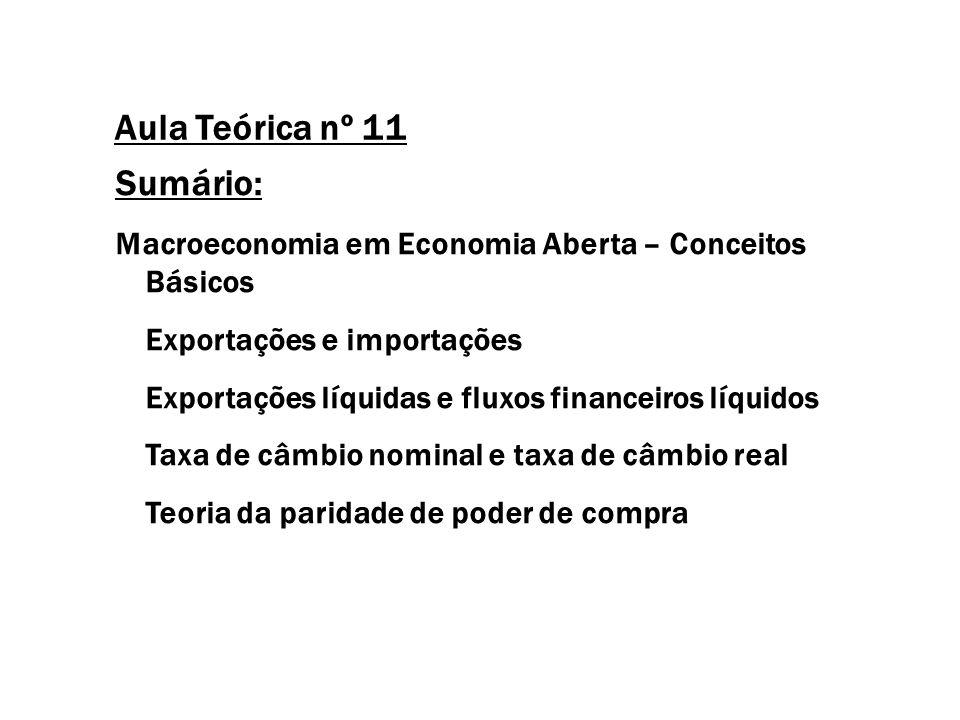Aula Teórica nº 11 Sumário: Macroeconomia em Economia Aberta – Conceitos Básicos Exportações e importações Exportações líquidas e fluxos financeiros líquidos Taxa de câmbio nominal e taxa de câmbio real Teoria da paridade de poder de compra