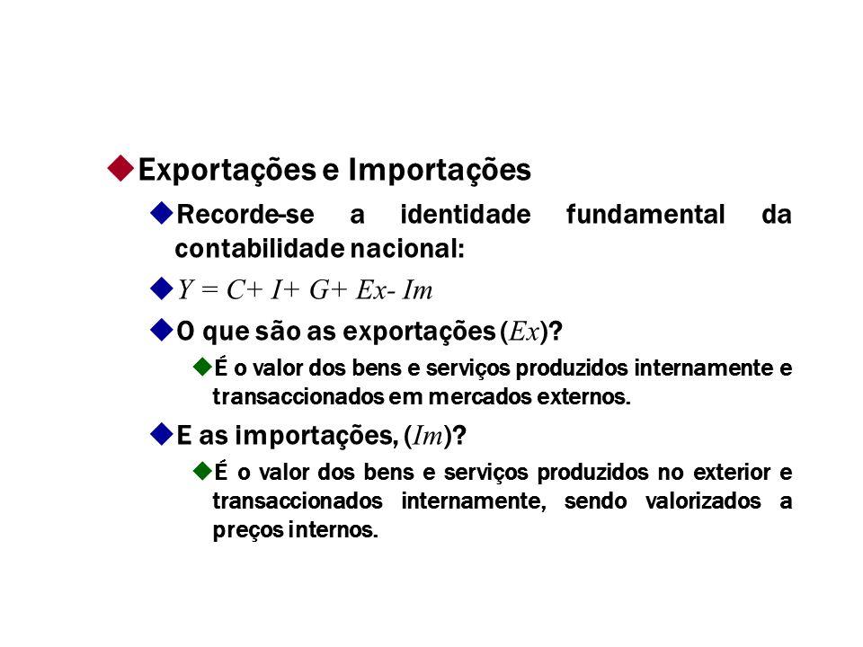 Exportações e Importações Recorde-se a identidade fundamental da contabilidade nacional: Y = C+ I+ G+ Ex- Im O que são as exportações ( Ex ).