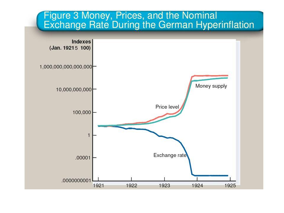 Teoria da paridade do poder de compra A taxa de câmbio nominal deveria reflectir os os diferentes níveis de preços em cada país. Se a inflação num dad