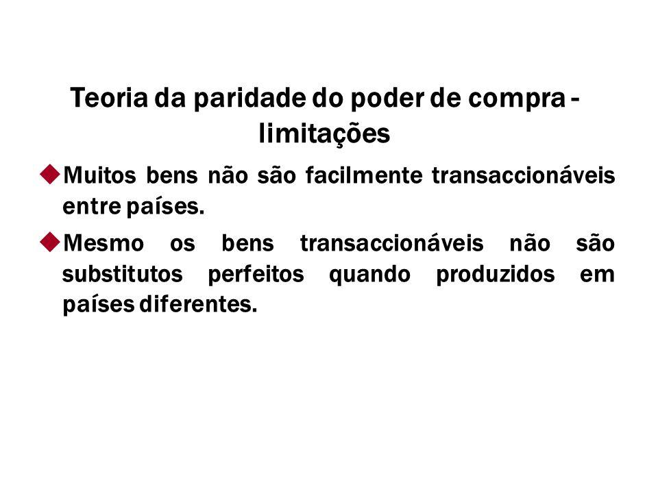 Teoria da paridade do poder de compra - limitações Muitos bens não são facilmente transaccionáveis entre países.