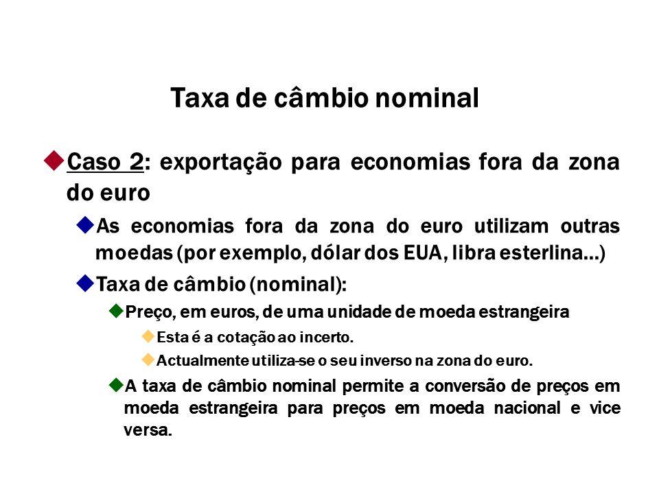Taxa de câmbio nominal Caso 2: exportação para economias fora da zona do euro As economias fora da zona do euro utilizam outras moedas (por exemplo, dólar dos EUA, libra esterlina...) Taxa de câmbio (nominal): Preço, em euros, de uma unidade de moeda estrangeira Esta é a cotação ao incerto.