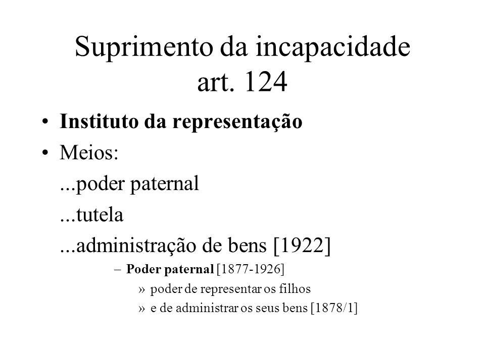 Suprimento da incapacidade art. 124 Instituto da representação Meios:...poder paternal...tutela...administração de bens [1922] –Poder paternal [1877-1