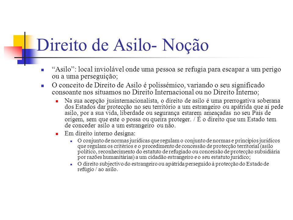 Direito de Asilo- Noção Asilo: local inviolável onde uma pessoa se refugia para escapar a um perigo ou a uma perseguição; O conceito de Direito de Asi