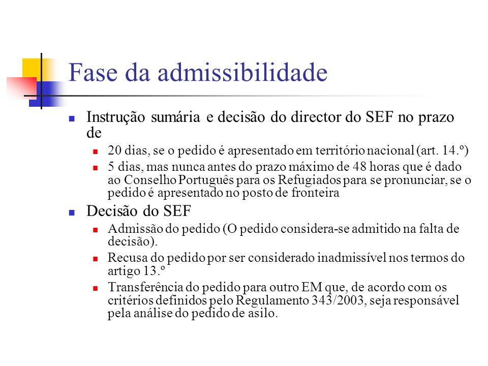 Fase da admissibilidade Instrução sumária e decisão do director do SEF no prazo de 20 dias, se o pedido é apresentado em território nacional (art. 14.