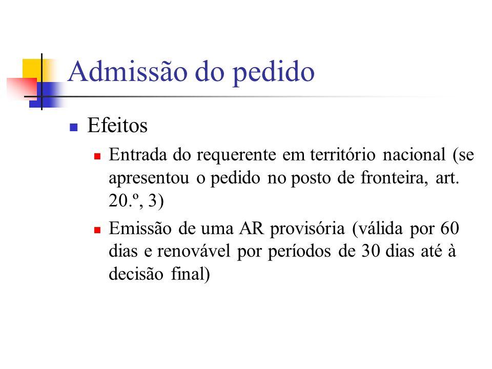 Admissão do pedido Efeitos Entrada do requerente em território nacional (se apresentou o pedido no posto de fronteira, art. 20.º, 3) Emissão de uma AR