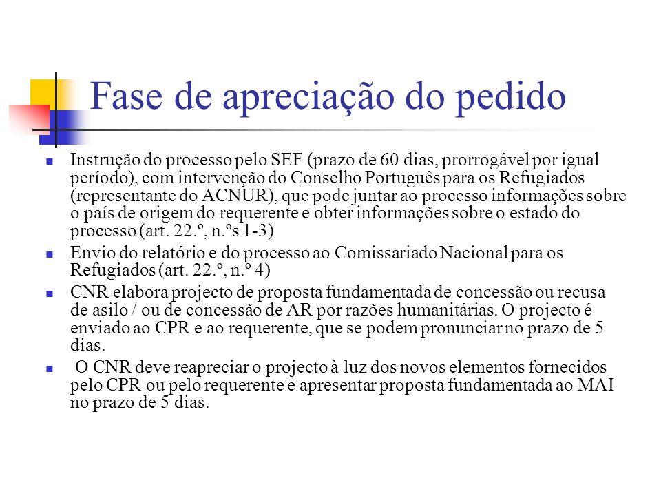 Fase de apreciação do pedido Instrução do processo pelo SEF (prazo de 60 dias, prorrogável por igual período), com intervenção do Conselho Português p