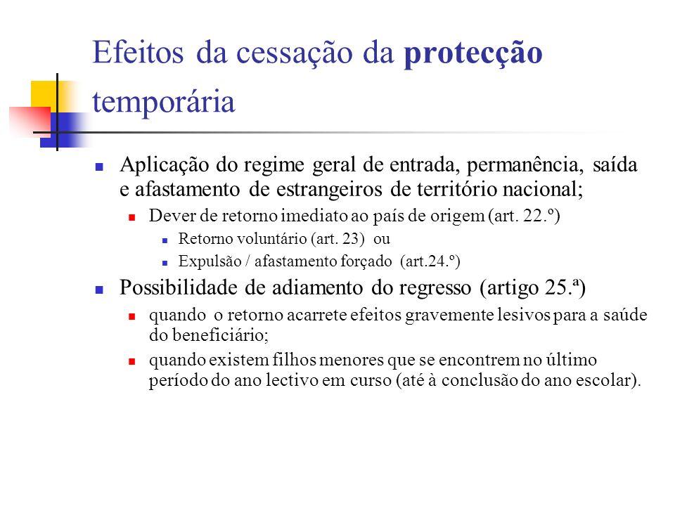 Efeitos da cessação da protecção temporária Aplicação do regime geral de entrada, permanência, saída e afastamento de estrangeiros de território nacio