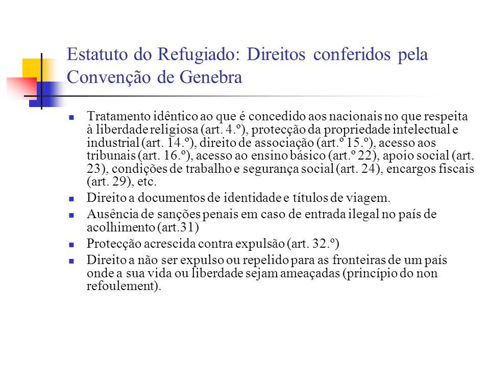 Estatuto do Refugiado: Direitos conferidos pela Convenção de Genebra Tratamento idêntico ao que é concedido aos nacionais no que respeita à liberdade