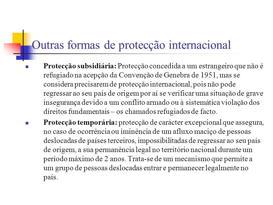 Outras formas de protecção internacional Protecção subsidiária: Protecção concedida a um estrangeiro que não é refugiado na acepção da Convenção de Ge