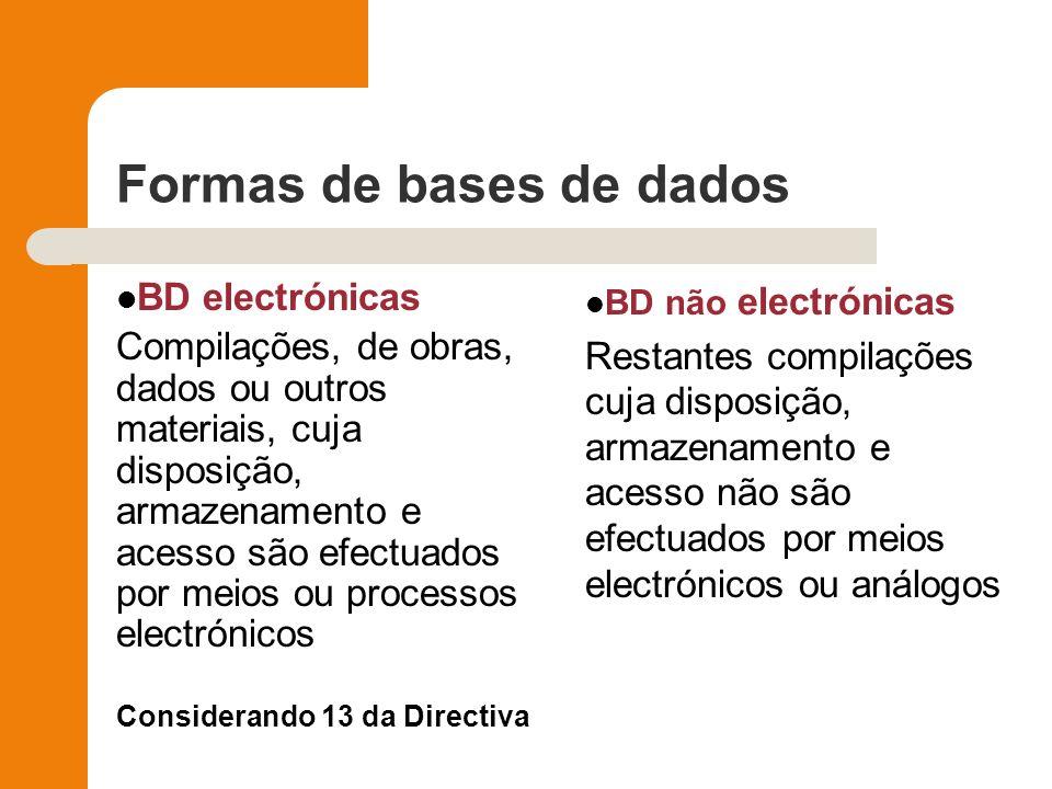 Formas de bases de dados BD electrónicas Compilações, de obras, dados ou outros materiais, cuja disposição, armazenamento e acesso são efectuados por
