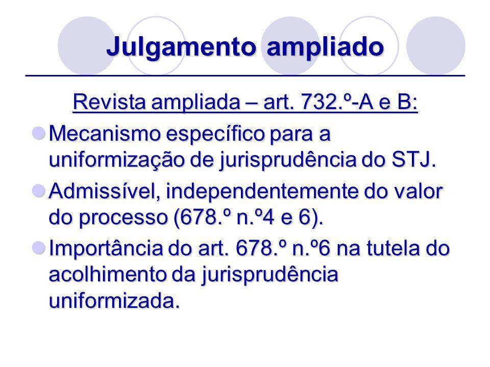Julgamento ampliado Revista ampliada – art. 732.º-A e B: Mecanismo específico para a uniformização de jurisprudência do STJ. Mecanismo específico para