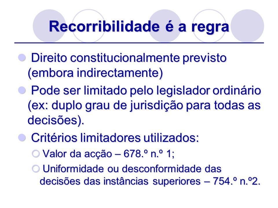 Recorribilidade é a regra Direito constitucionalmente previsto (embora indirectamente) Direito constitucionalmente previsto (embora indirectamente) Po