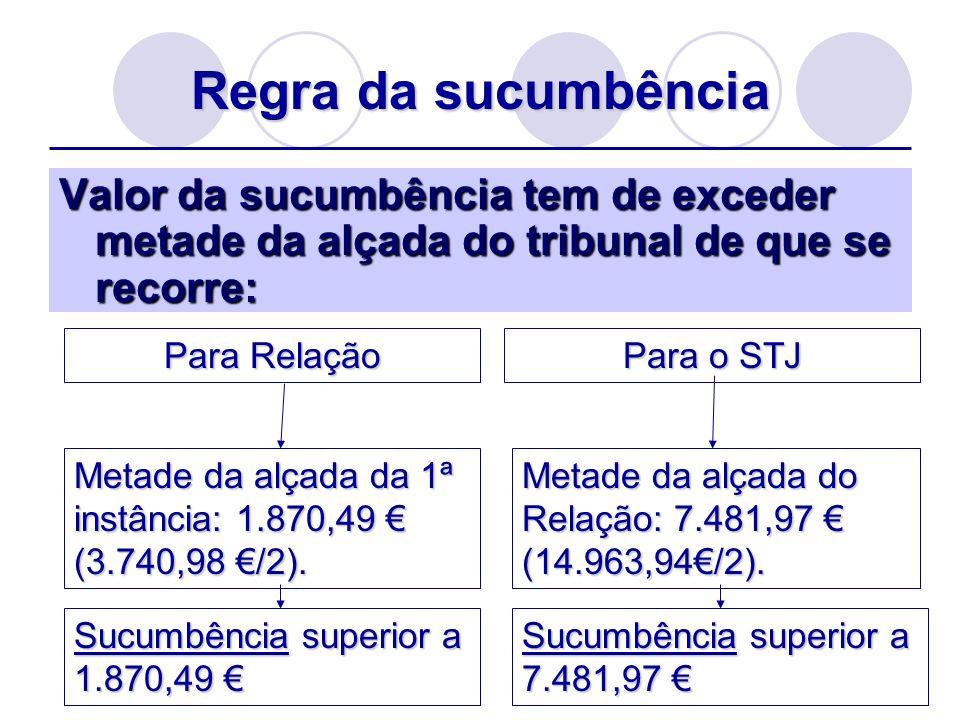 Regra da sucumbência Valor da sucumbência tem de exceder metade da alçada do tribunal de que se recorre: Metade da alçada da 1ª instância: 1.870,49 (3