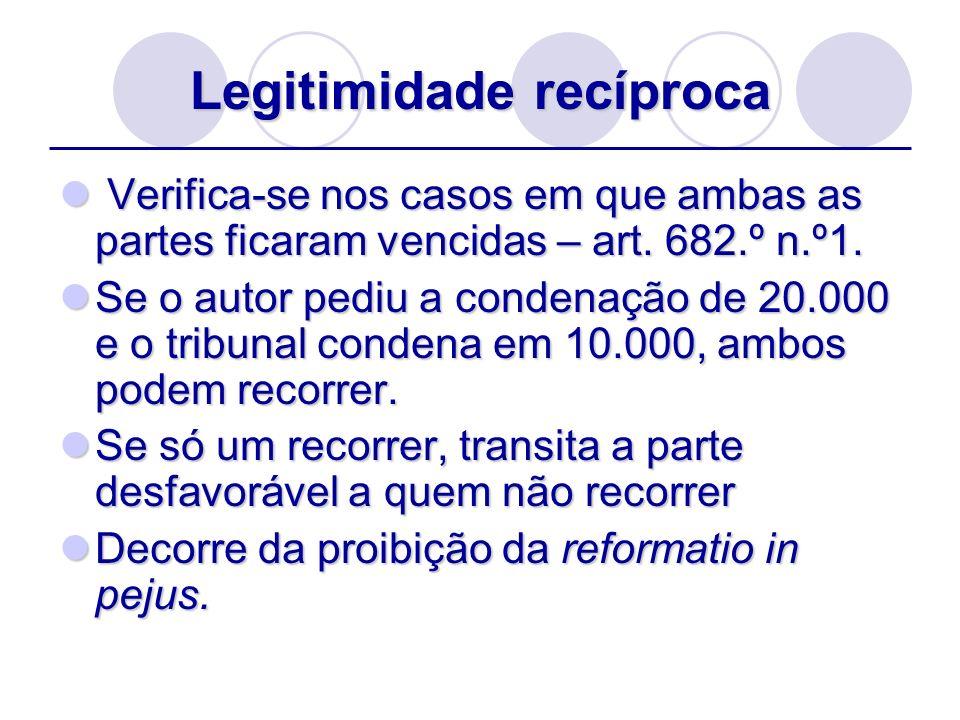 Legitimidade recíproca Verifica-se nos casos em que ambas as partes ficaram vencidas – art. 682.º n.º1. Verifica-se nos casos em que ambas as partes f