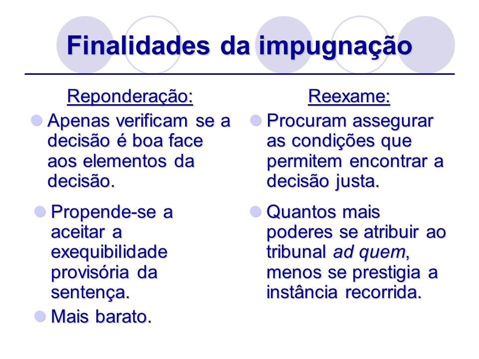 Finalidades da impugnação Reponderação: Apenas verificam se a decisão é boa face aos elementos da decisão. Apenas verificam se a decisão é boa face ao