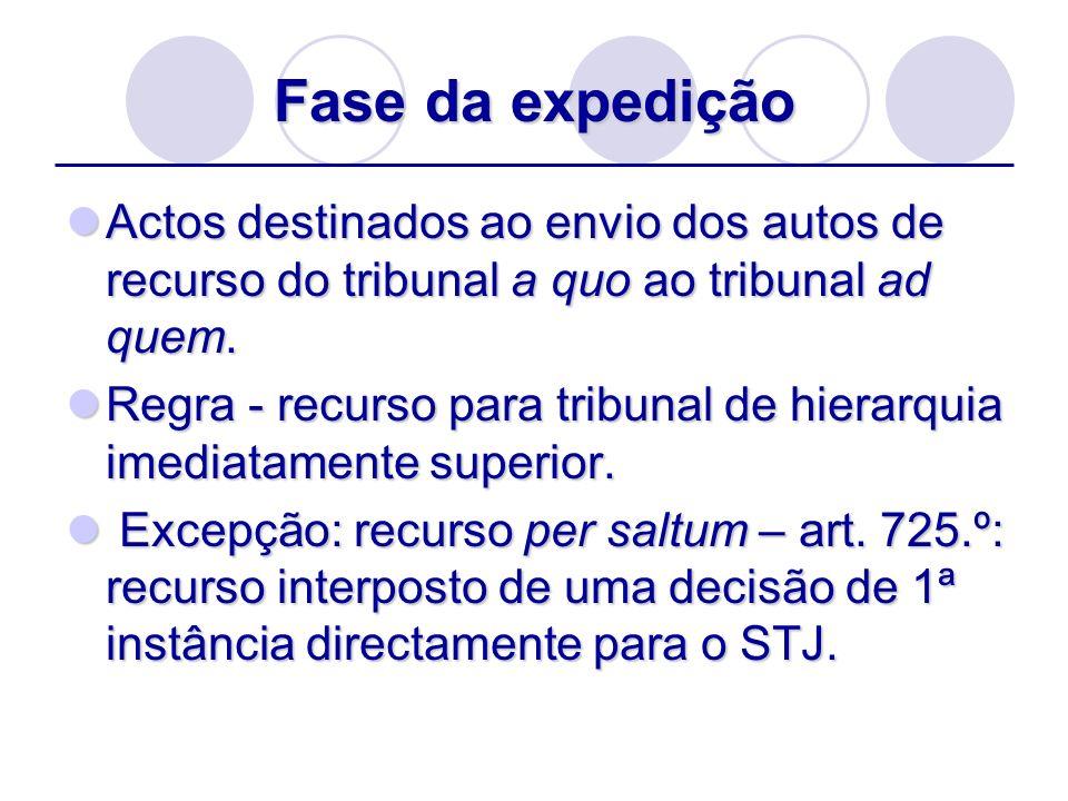 Fase da expedição Actos destinados ao envio dos autos de recurso do tribunal a quo ao tribunal ad quem. Actos destinados ao envio dos autos de recurso