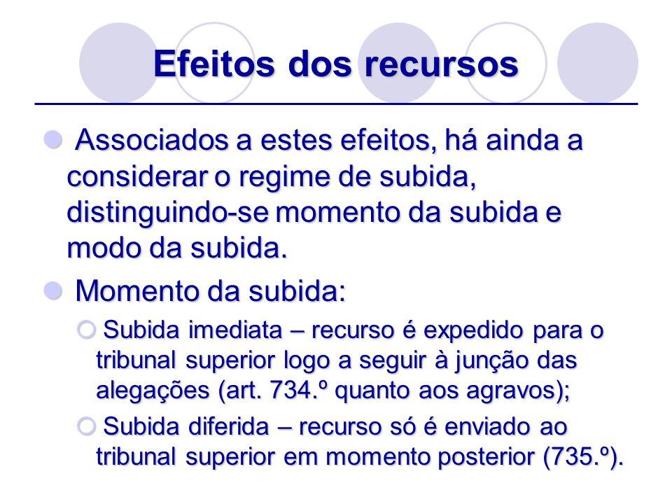 Efeitos dos recursos Associados a estes efeitos, há ainda a considerar o regime de subida, distinguindo-se momento da subida e modo da subida. Associa