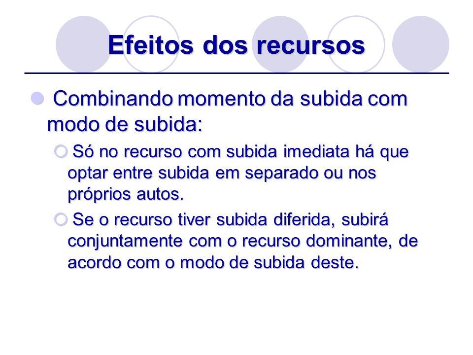 Efeitos dos recursos Combinando momento da subida com modo de subida: Combinando momento da subida com modo de subida: Só no recurso com subida imedia