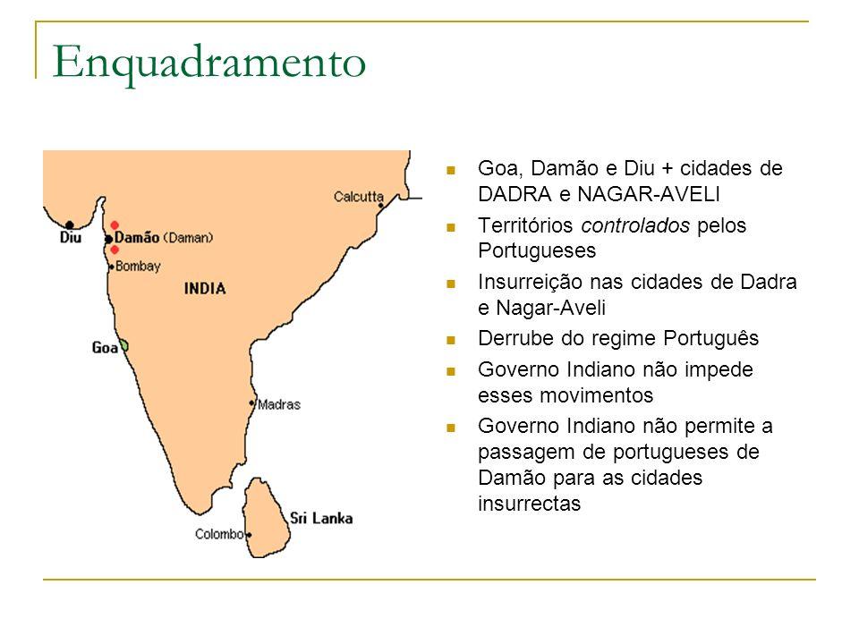 Enquadramento Goa, Damão e Diu + cidades de DADRA e NAGAR-AVELI Territórios controlados pelos Portugueses Insurreição nas cidades de Dadra e Nagar-Ave