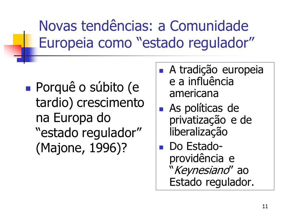 11 Novas tendências: a Comunidade Europeia como estado regulador Porquê o súbito (e tardio) crescimento na Europa do estado regulador (Majone, 1996)?