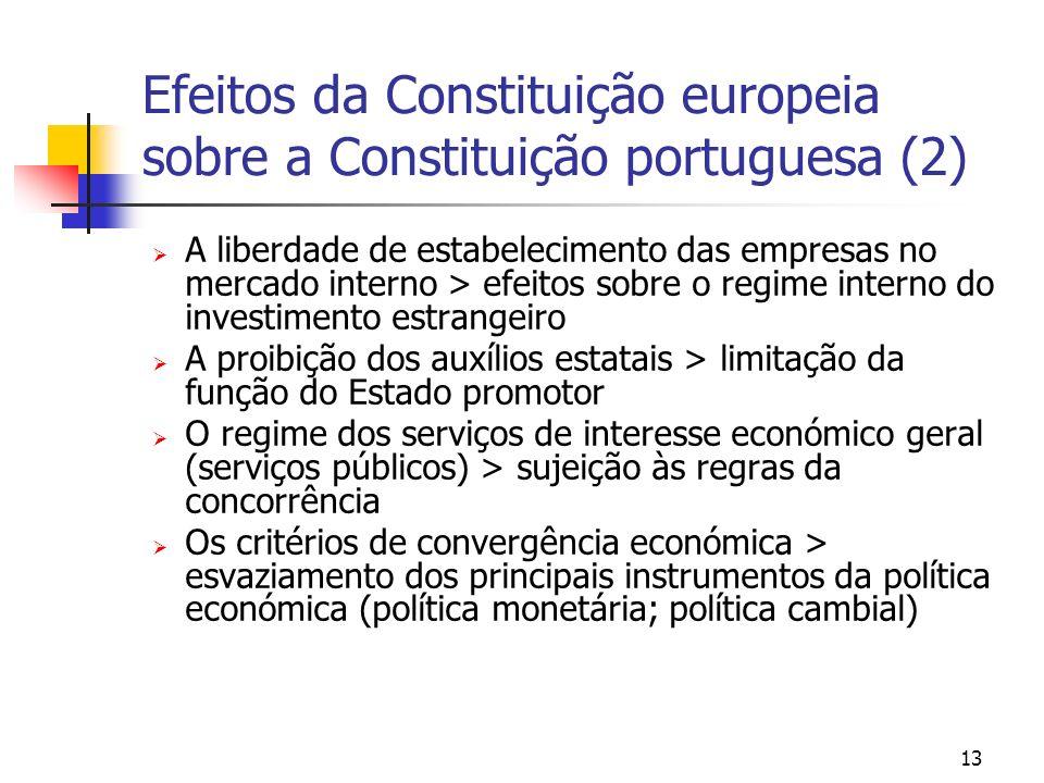 13 Efeitos da Constituição europeia sobre a Constituição portuguesa (2) A liberdade de estabelecimento das empresas no mercado interno > efeitos sobre