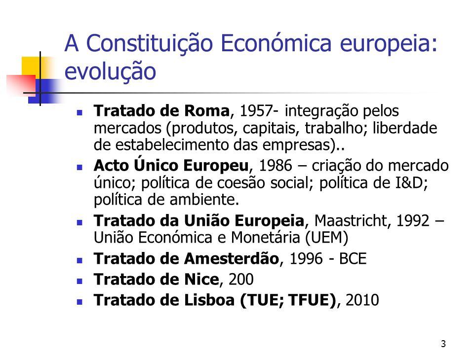 3 A Constituição Económica europeia: evolução Tratado de Roma, 1957- integração pelos mercados (produtos, capitais, trabalho; liberdade de estabelecim
