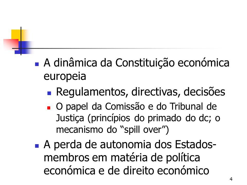 4 A dinâmica da Constituição económica europeia Regulamentos, directivas, decisões O papel da Comissão e do Tribunal de Justiça (princípios do primado
