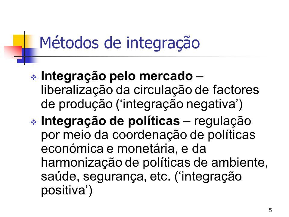 Métodos de integração Integração pelo mercado – liberalização da circulação de factores de produção (integração negativa) Integração de políticas – re