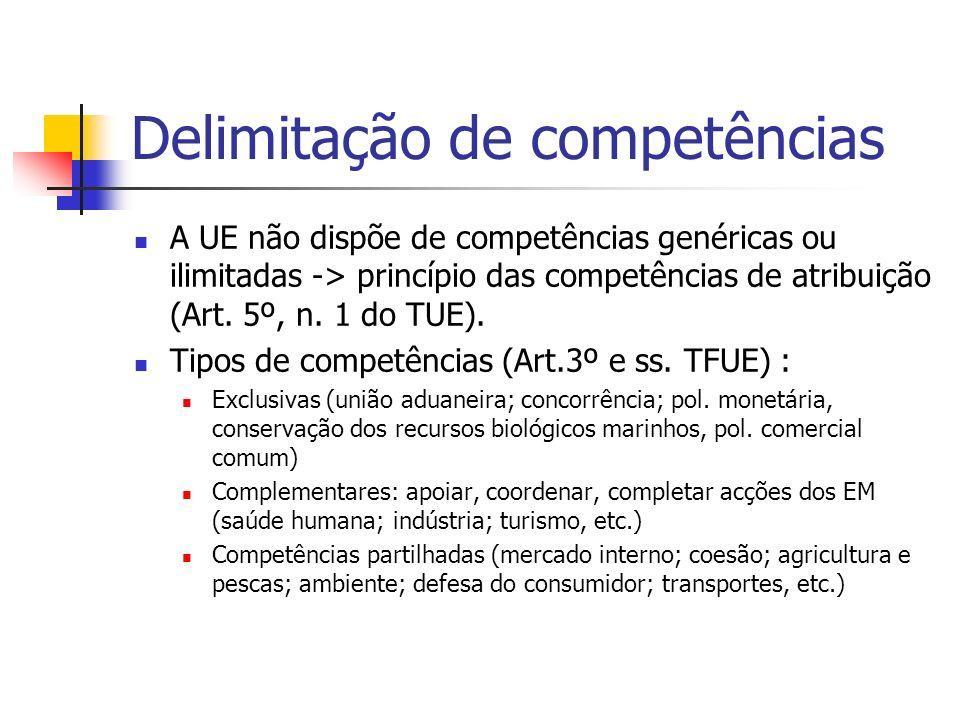 Delimitação de competências A UE não dispõe de competências genéricas ou ilimitadas -> princípio das competências de atribuição (Art. 5º, n. 1 do TUE)