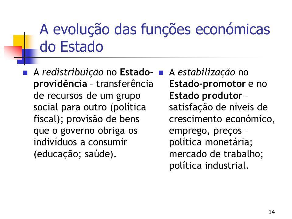 14 A evolução das funções económicas do Estado A redistribuição no Estado- providência – transferência de recursos de um grupo social para outro (polí