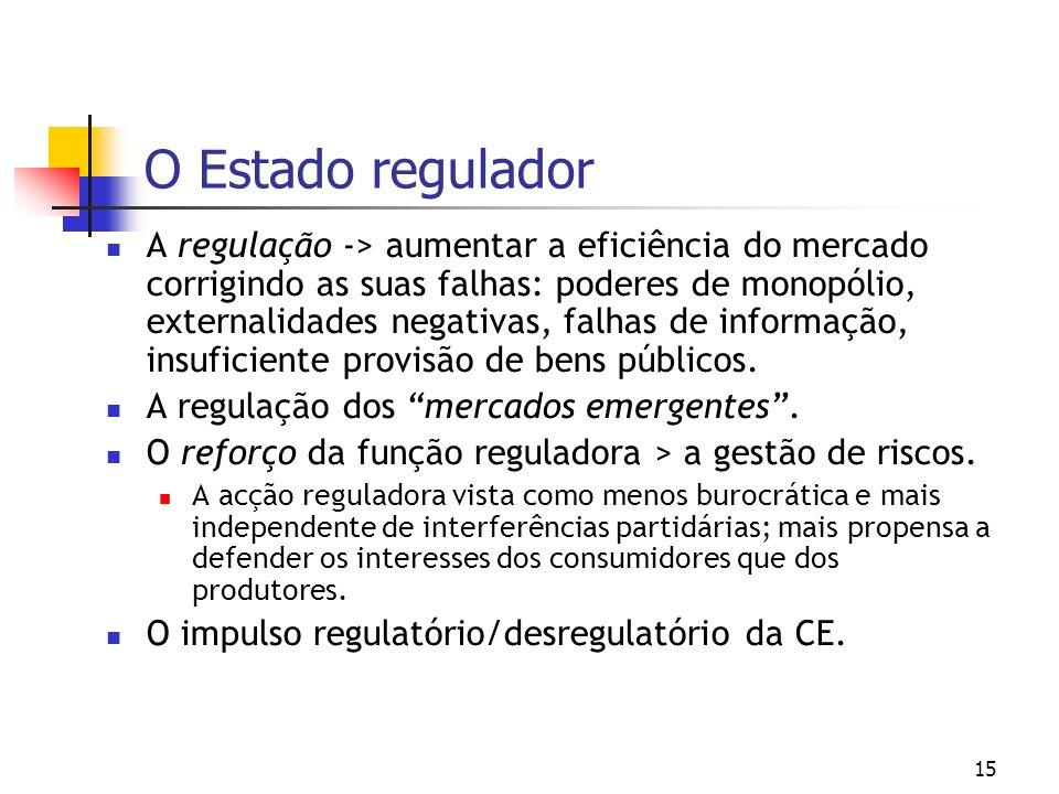15 O Estado regulador A regulação -> aumentar a eficiência do mercado corrigindo as suas falhas: poderes de monopólio, externalidades negativas, falha