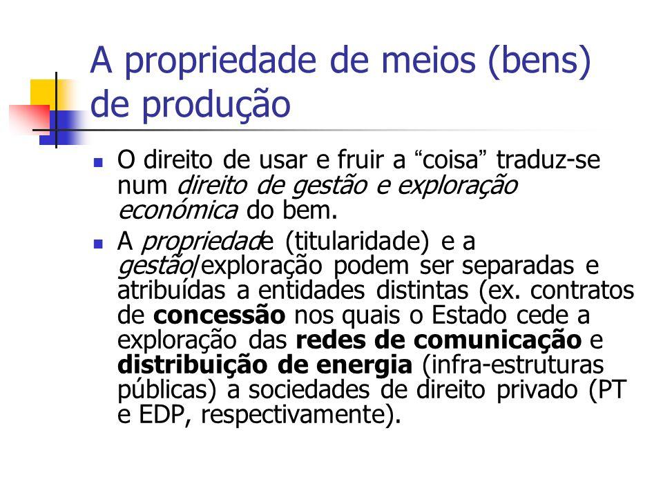 A propriedade de meios (bens) de produção O direito de usar e fruir a coisa traduz-se num direito de gestão e exploração económica do bem. A proprieda