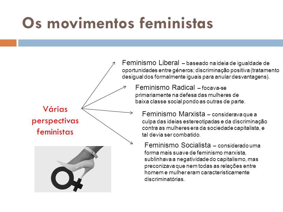 Os movimentos feministas Várias perspectivas feministas Feminismo Liberal – baseado na ideia de igualdade de oportunidades entre géneros; discriminaçã
