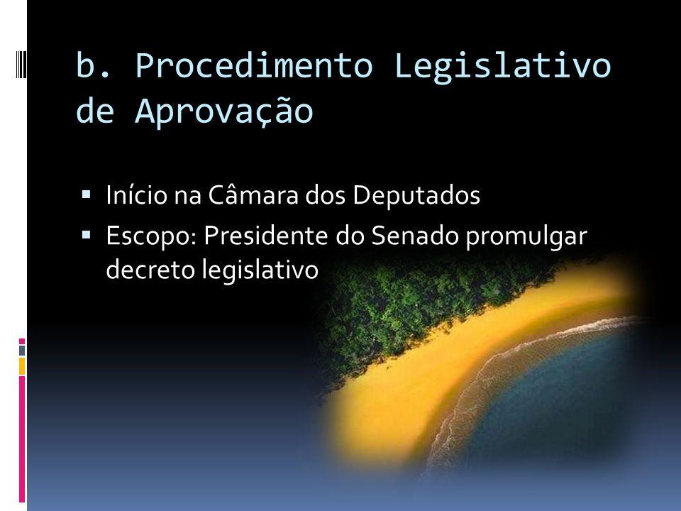 b. Procedimento Legislativo de Aprovação Início na Câmara dos Deputados Escopo: Presidente do Senado promulgar decreto legislativo