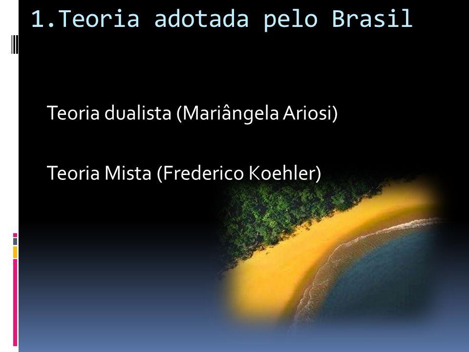 1.Teoria adotada pelo Brasil Teoria dualista (Mariângela Ariosi) Teoria Mista (Frederico Koehler)