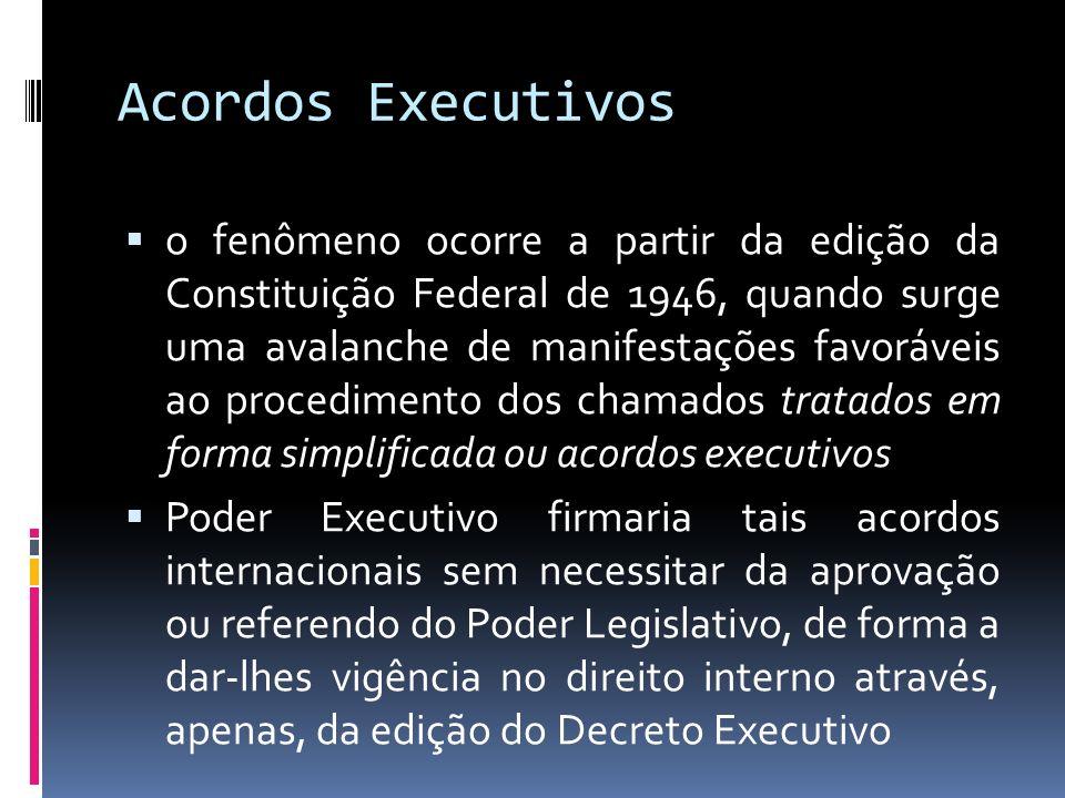 Acordos Executivos o fenômeno ocorre a partir da edição da Constituição Federal de 1946, quando surge uma avalanche de manifestações favoráveis ao pro