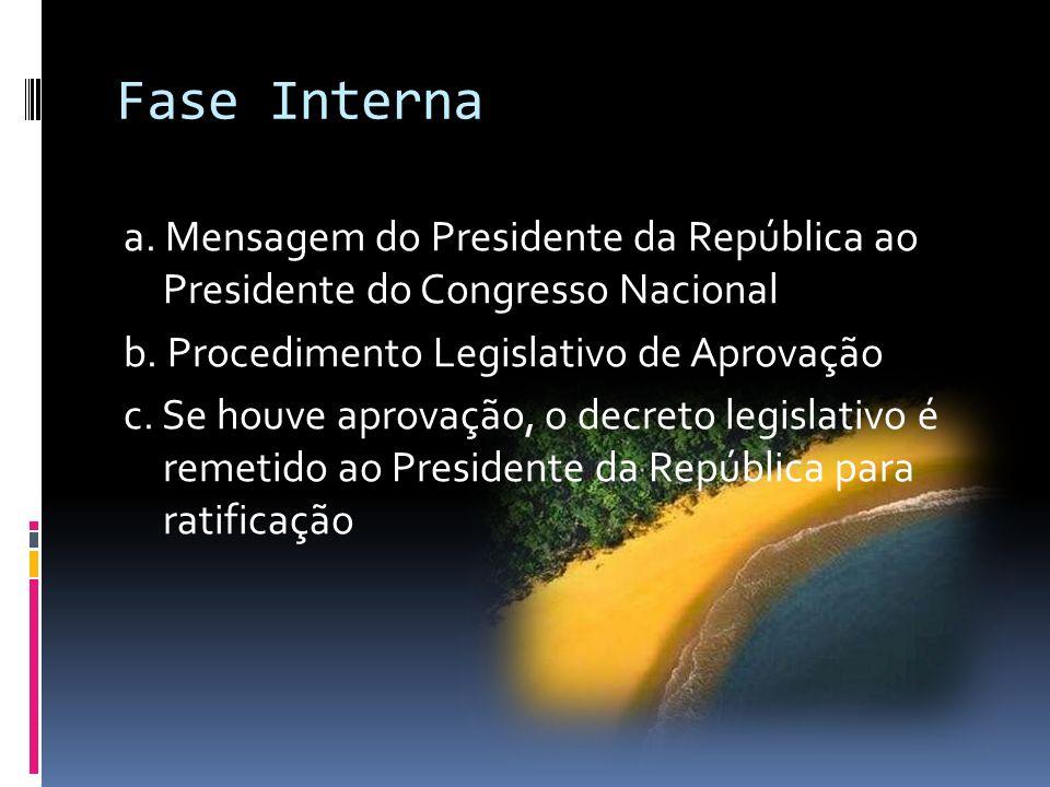 Fase Interna a. Mensagem do Presidente da República ao Presidente do Congresso Nacional b. Procedimento Legislativo de Aprovação c. Se houve aprovação