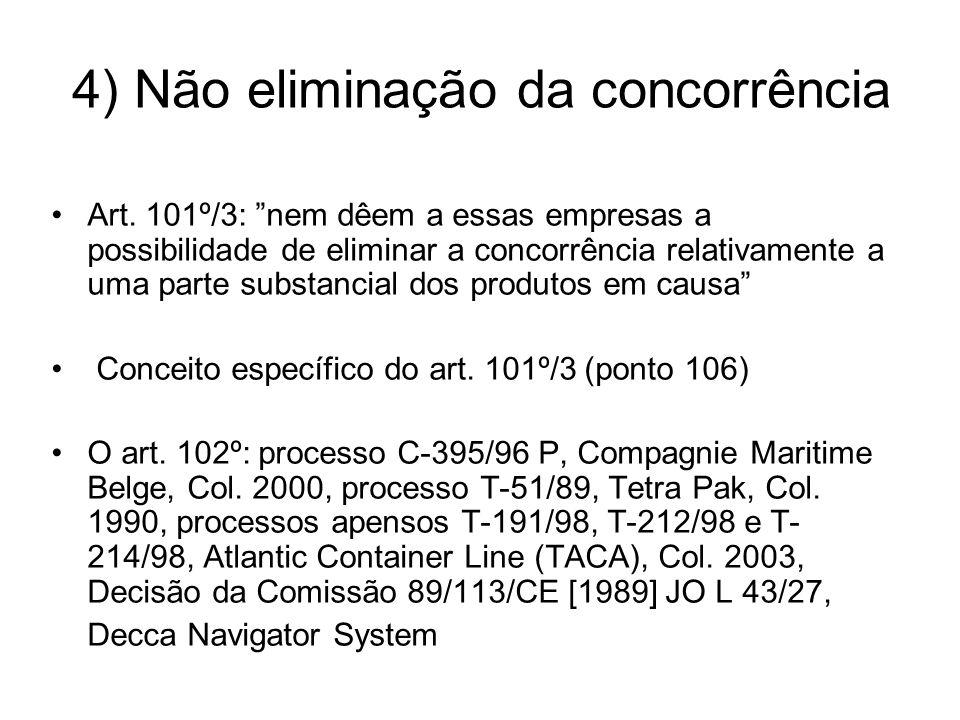 4) Não eliminação da concorrência Art.