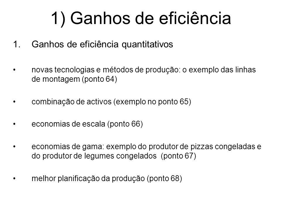 1) Ganhos de eficiência 1.Ganhos de eficiência quantitativos novas tecnologias e métodos de produção: o exemplo das linhas de montagem (ponto 64) combinação de activos (exemplo no ponto 65) economias de escala (ponto 66) economias de gama: exemplo do produtor de pizzas congeladas e do produtor de legumes congelados (ponto 67) melhor planificação da produção (ponto 68)