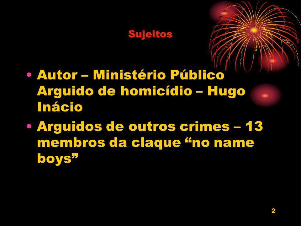 2 Sujeitos Autor – Ministério Público Arguido de homicídio – Hugo Inácio Arguidos de outros crimes – 13 membros da claque no name boys