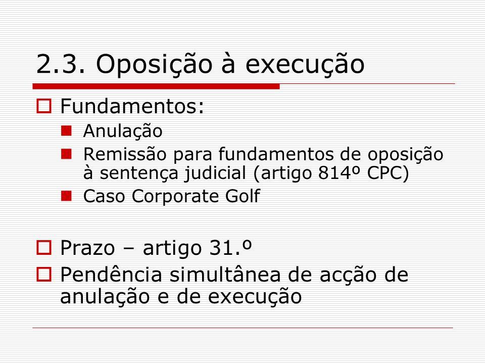 2.3. Oposição à execução Fundamentos: Anulação Remissão para fundamentos de oposição à sentença judicial (artigo 814º CPC) Caso Corporate Golf Prazo –