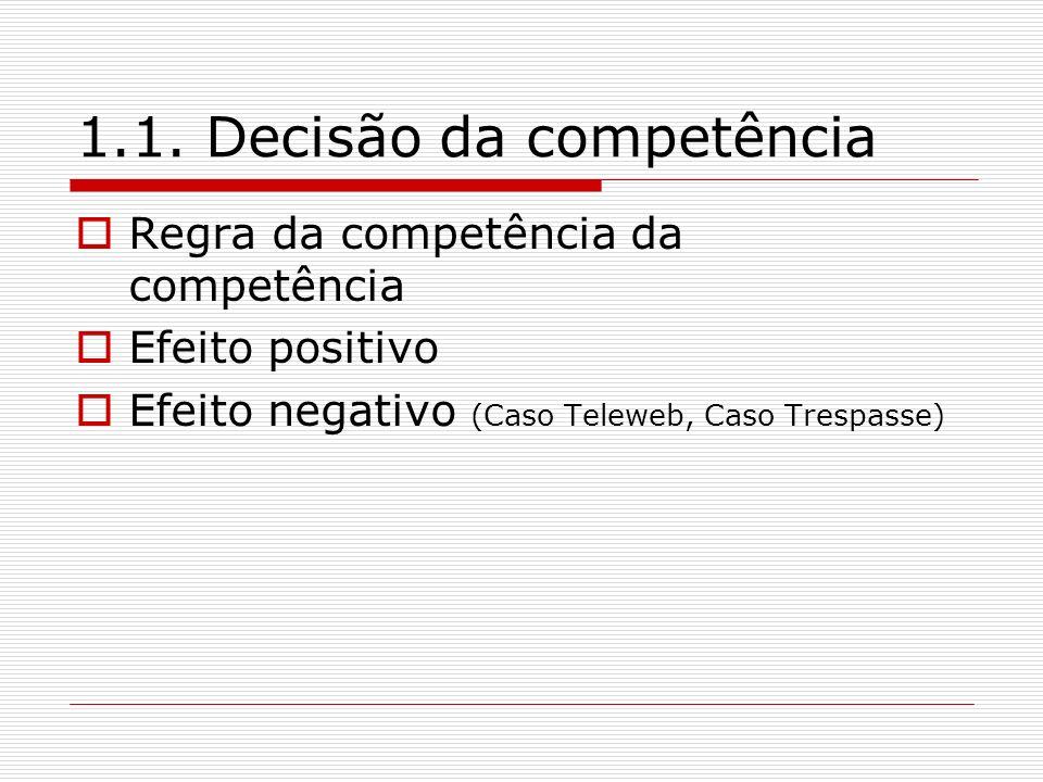 1.1. Decisão da competência Regra da competência da competência Efeito positivo Efeito negativo (Caso Teleweb, Caso Trespasse)
