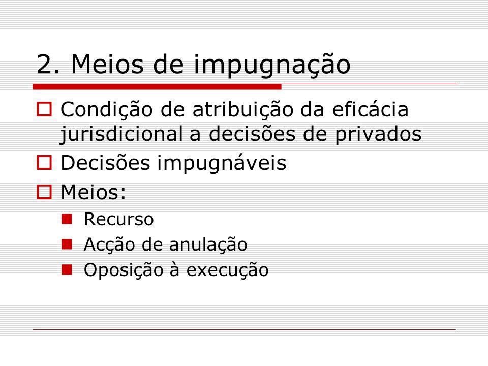 2. Meios de impugnação Condição de atribuição da eficácia jurisdicional a decisões de privados Decisões impugnáveis Meios: Recurso Acção de anulação O