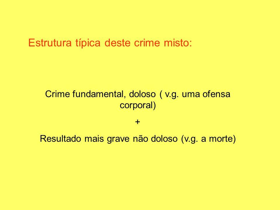 Estrutura típica deste crime misto: Crime fundamental, doloso ( v.g. uma ofensa corporal) + Resultado mais grave não doloso (v.g. a morte)