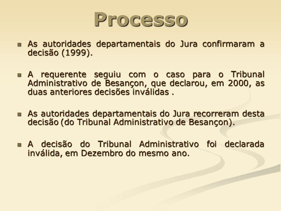 Processo As autoridades departamentais do Jura confirmaram a decisão (1999). As autoridades departamentais do Jura confirmaram a decisão (1999). A req