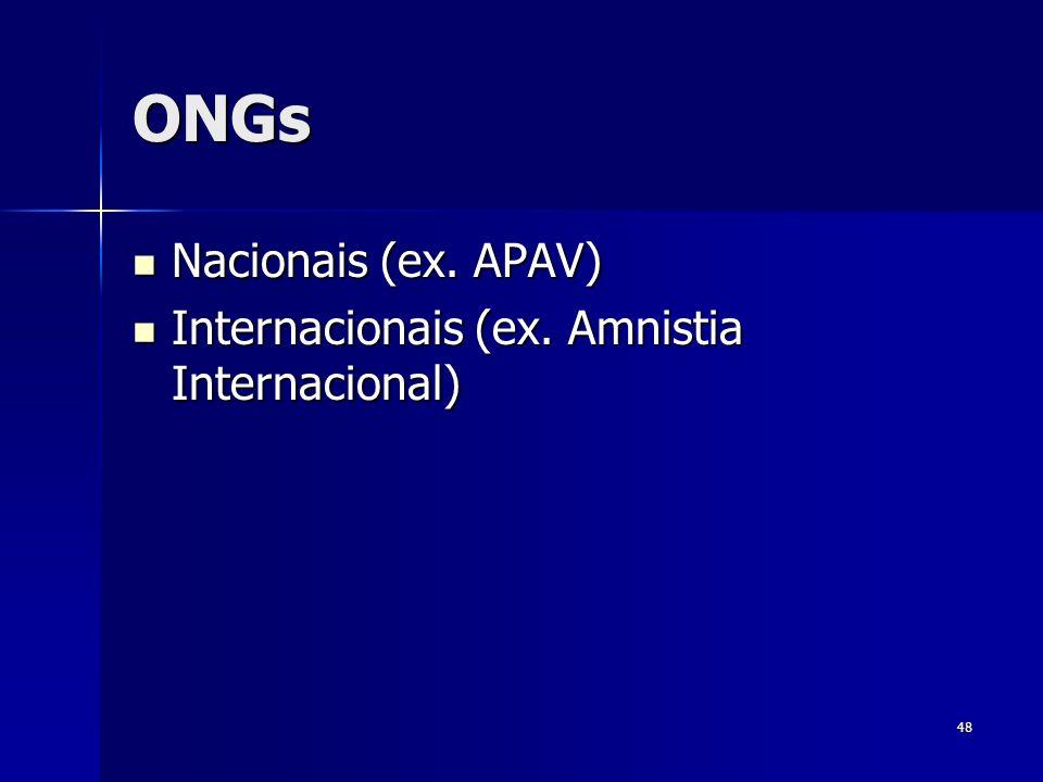 48 ONGs Nacionais (ex. APAV) Nacionais (ex. APAV) Internacionais (ex. Amnistia Internacional) Internacionais (ex. Amnistia Internacional)