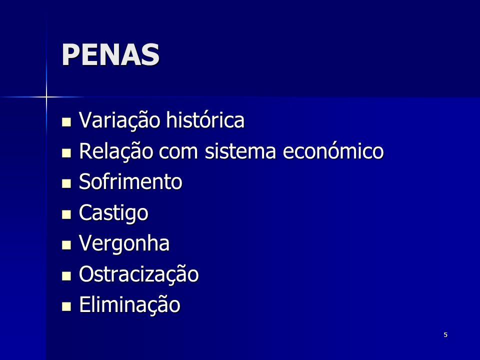 5 PENAS Variação histórica Variação histórica Relação com sistema económico Relação com sistema económico Sofrimento Sofrimento Castigo Castigo Vergon