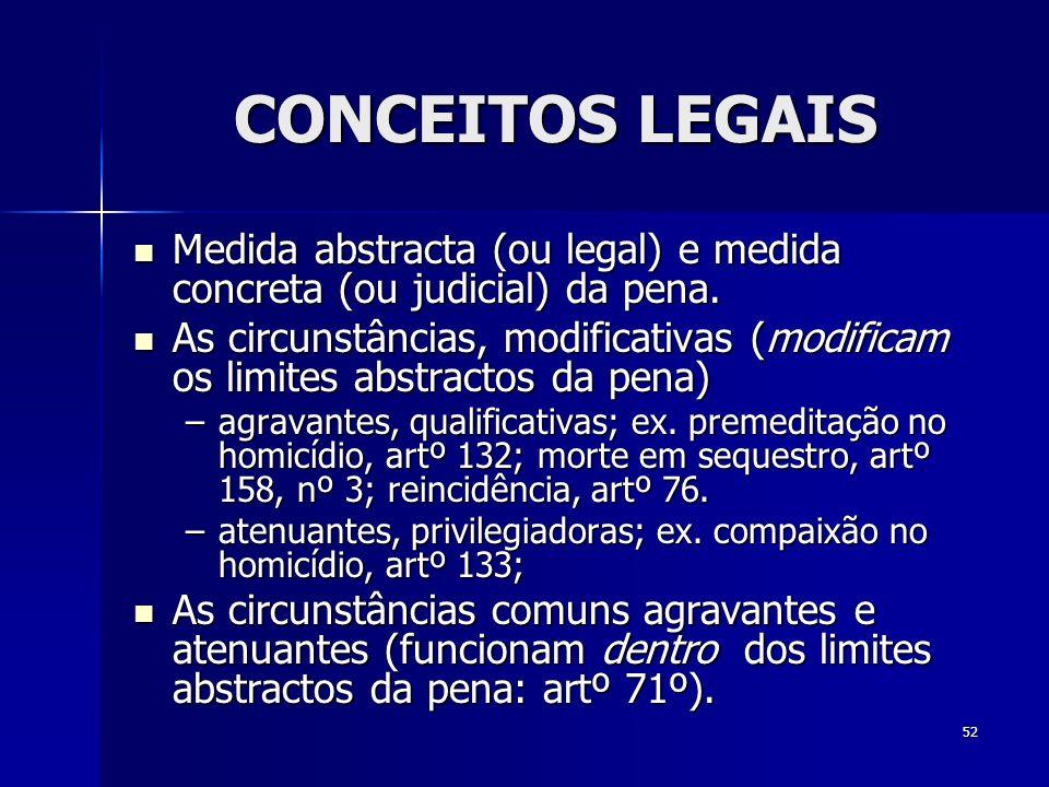 52 CONCEITOS LEGAIS Medida abstracta (ou legal) e medida concreta (ou judicial) da pena. Medida abstracta (ou legal) e medida concreta (ou judicial) d